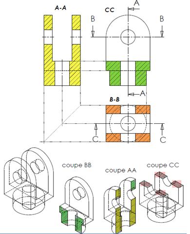 Le desduss tge hanzelet et 1ge - Exercice dessin industriel coupe et section ...